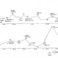 Mappa altimetrica, Pagoda-ILTK Pomaia