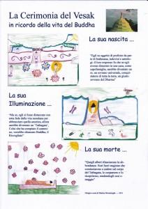 Copia  di Disegni Shalika Vesak 2011